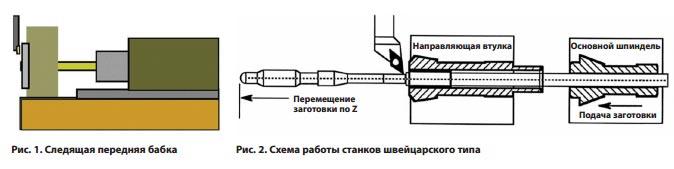 stat_54_tt_01_02