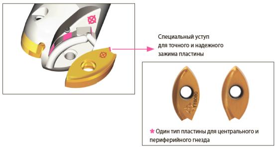 DUETBALL-RUS3