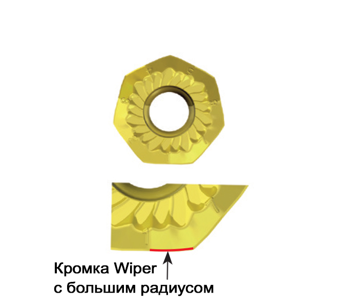 Геометрия стружколома MLW
