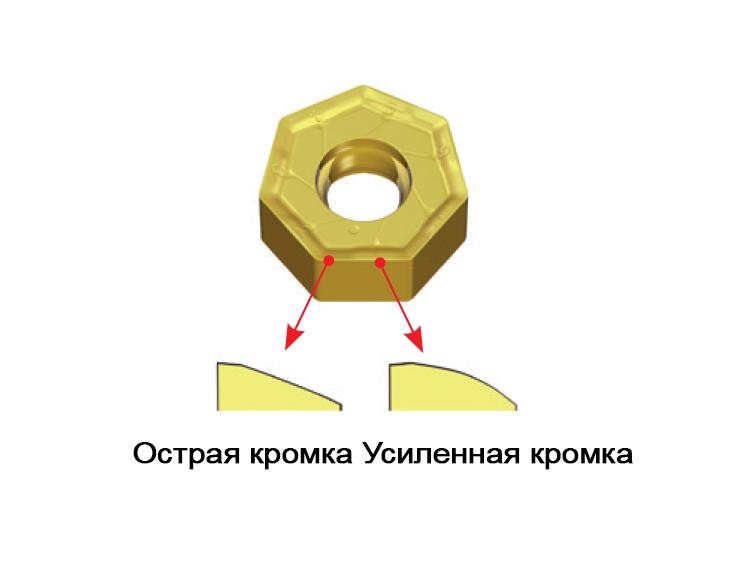 Геометрия стружколома MT