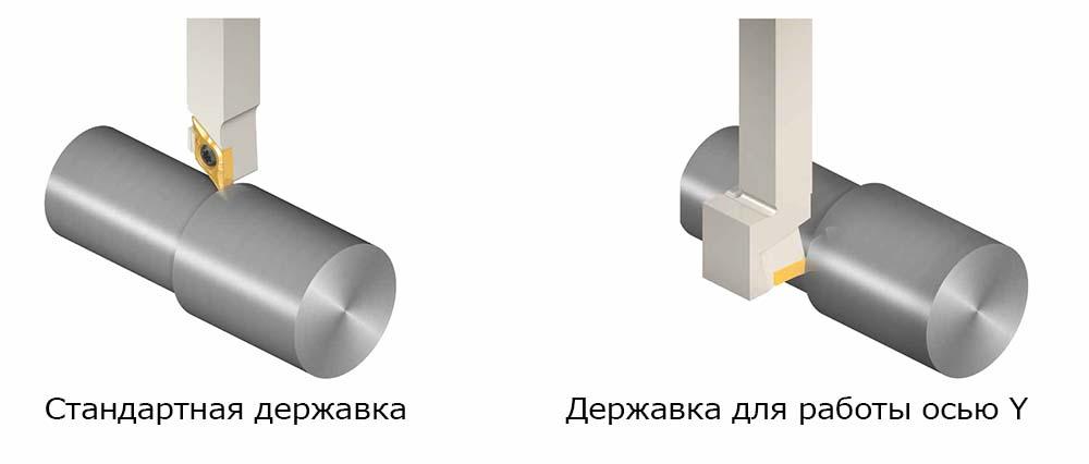 Сравнение направлений обычной державки и державки для оси Y
