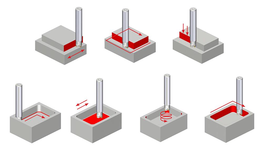 Примеры фрезерных операций инструментом TaeguTec