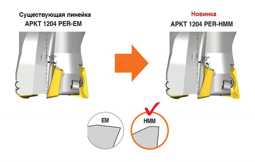 Сравнение пластин APKT 1204 PER-EM и APKT 1204 PER-HMM