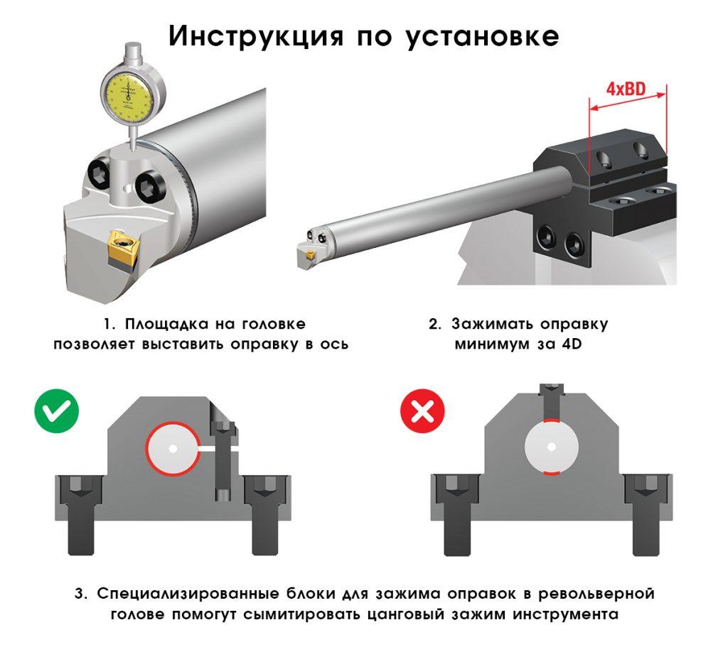 Инструкция по установке инструмента серии HUSH-BORE