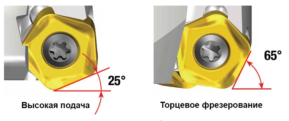Фрезерный инструмент CHASE-10-MILL